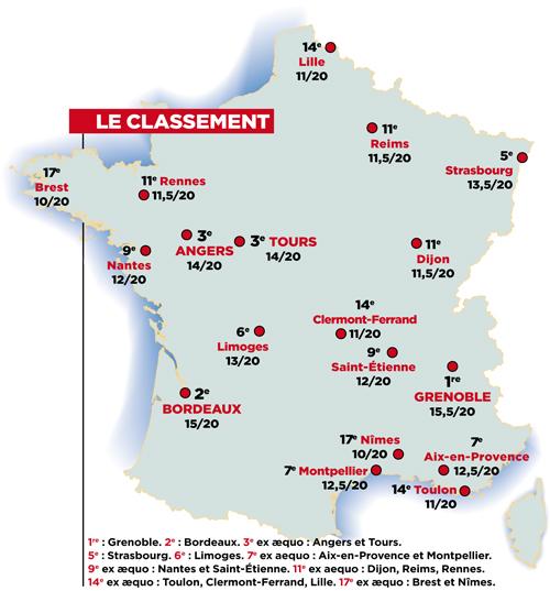 villes-retraite-france